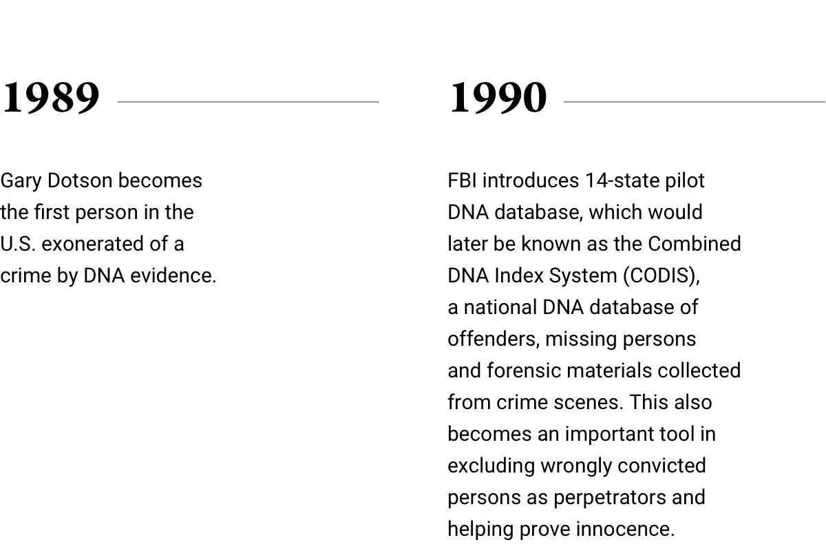 Man dating dna collection programs for criminals